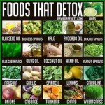foods-that-detox